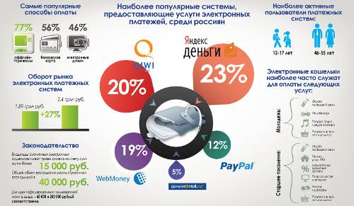 Кредитно потребительский кооператив штрафные санкции кредит наличными в отп банке калькулятор
